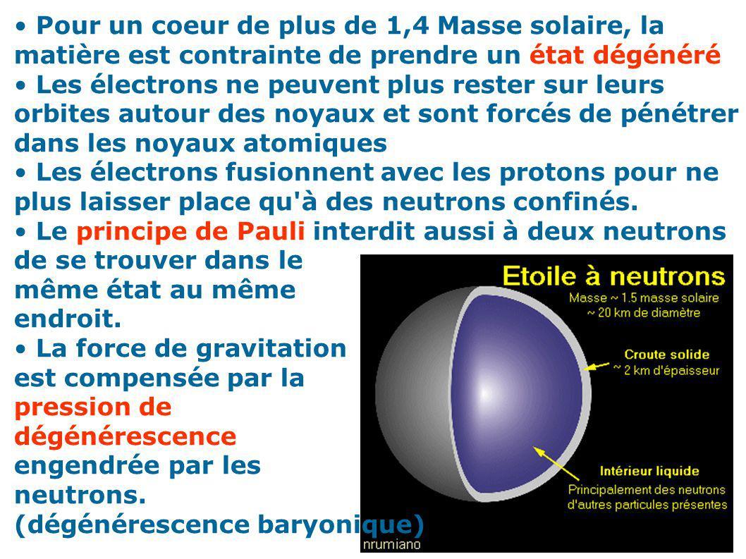 Pour un coeur de plus de 1,4 Masse solaire, la matière est contrainte de prendre un état dégénéré Les électrons ne peuvent plus rester sur leurs orbit