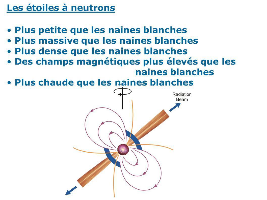Les étoiles à neutrons Plus petite que les naines blanches Plus massive que les naines blanches Plus dense que les naines blanches Des champs magnétiq