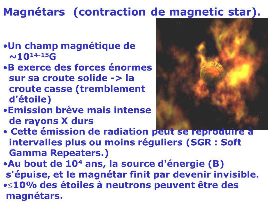 Magnétars (contraction de magnetic star). Un champ magnétique de ~10 14-15 G B exerce des forces énormes sur sa croute solide -> la croute casse (trem