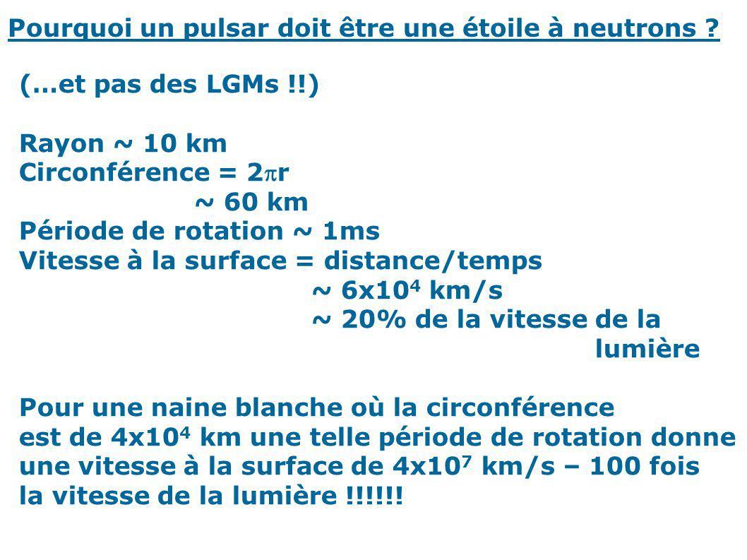 Pourquoi un pulsar doit être une étoile à neutrons ? (…et pas des LGMs !!) Rayon ~ 10 km Circonférence = 2r ~ 60 km Période de rotation ~ 1ms Vitesse
