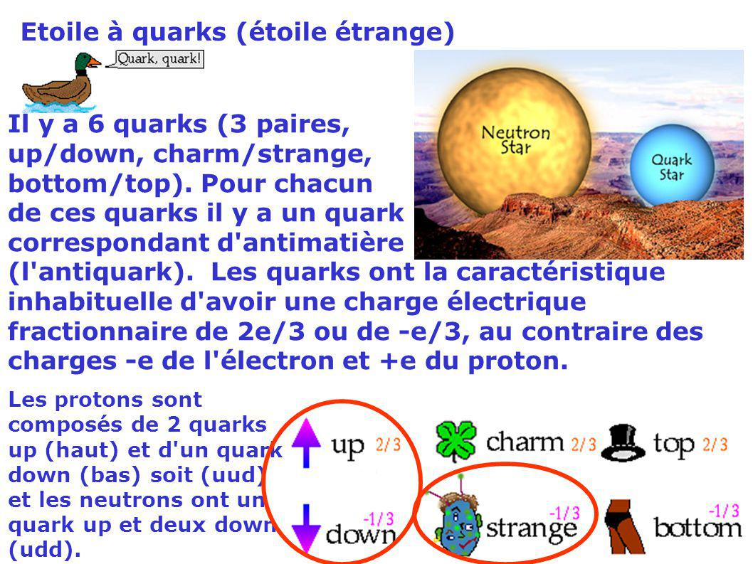 Etoile à quarks (étoile étrange) Il y a 6 quarks (3 paires, up/down, charm/strange, bottom/top). Pour chacun de ces quarks il y a un quark corresponda