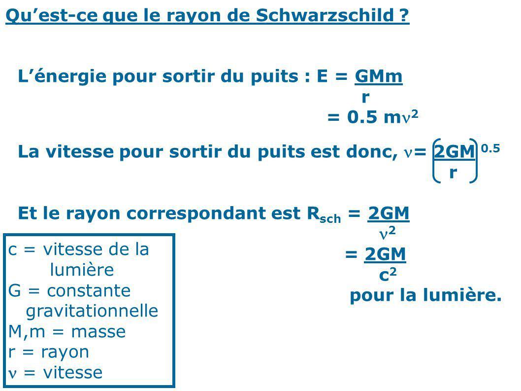 Quest-ce que le rayon de Schwarzschild ? Lénergie pour sortir du puits : E = GMm r = 0.5 m 2 La vitesse pour sortir du puits est donc, = 2GM 0.5 r Et
