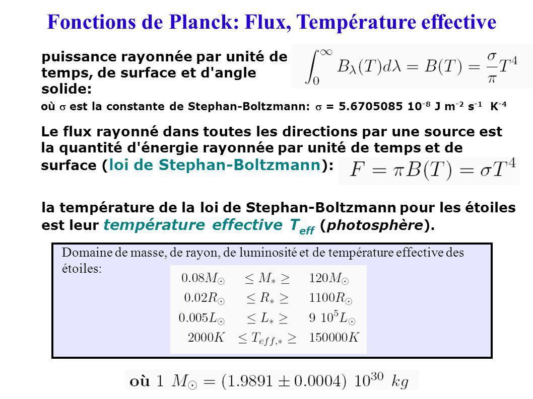 Fonctions de Planck: Flux, Température effective puissance rayonnée par unité de temps, de surface et d'angle solide: où est la constante de Stephan-B