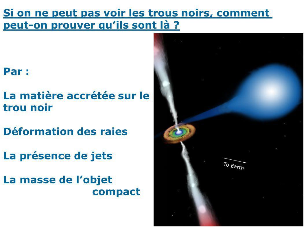 Si on ne peut pas voir les trous noirs, comment peut-on prouver quils sont là ? Par : La matière accrétée sur le trou noir Déformation des raies La pr