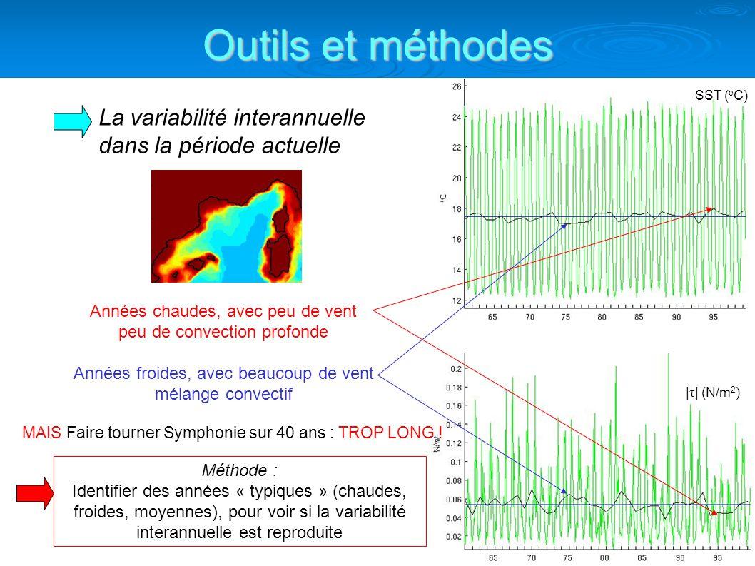 Outils et méthodes La variabilité interannuelle dans la période actuelle Années chaudes, avec peu de vent peu de convection profonde Années froides, avec beaucoup de vent mélange convectif Méthode : Identifier des années « typiques » (chaudes, froides, moyennes), pour voir si la variabilité interannuelle est reproduite SST ( o C) | τ | (N/m 2 ) MAIS Faire tourner Symphonie sur 40 ans : TROP LONG !