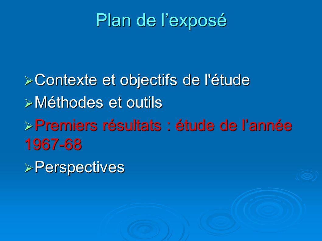 Contexte et objectifs de l'étude Contexte et objectifs de l'étude Méthodes et outils Méthodes et outils Premiers résultats : étude de lannée 1967-68 P