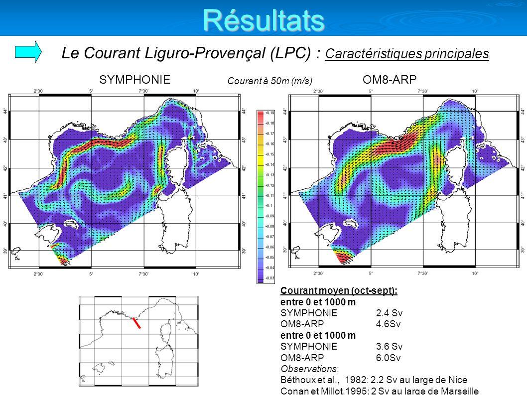 Le Courant Liguro-Provençal (LPC) : Caractéristiques principales Courant moyen (oct-sept): entre 0 et 1000 m SYMPHONIE 2.4 Sv OM8-ARP 4.6Sv entre 0 et