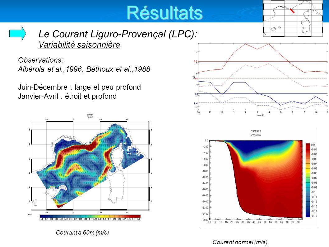 Le Courant Liguro-Provençal (LPC): Variabilité saisonnière Courant normal (m/s) Observations: Albérola et al.,1996, Béthoux et al.,1988 Juin-Décembre