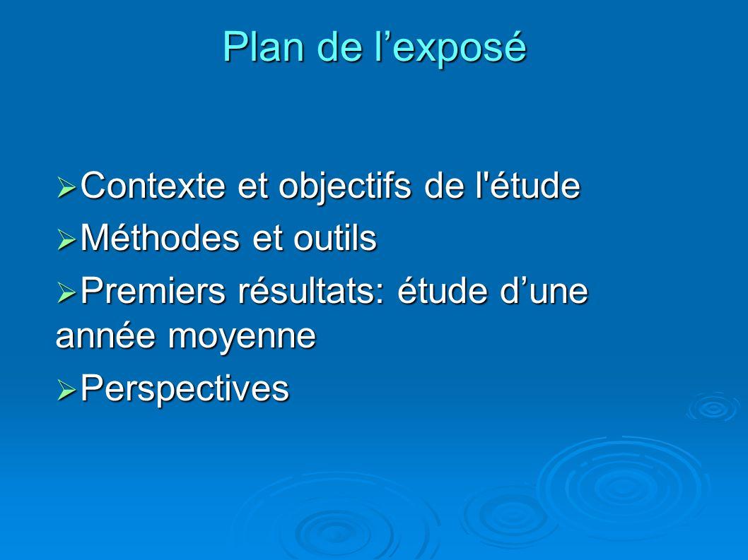 Contexte et objectifs de l'étude Contexte et objectifs de l'étude Méthodes et outils Méthodes et outils Premiers résultats: étude dune année moyenne P