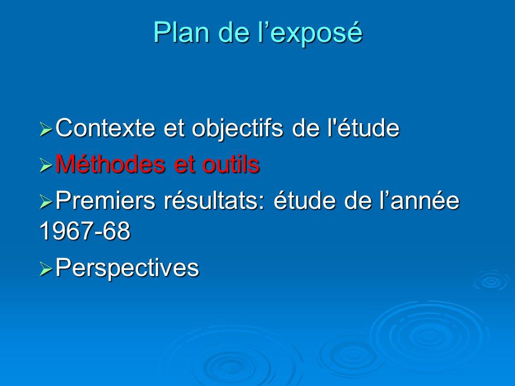 Contexte et objectifs de l'étude Contexte et objectifs de l'étude Méthodes et outils Méthodes et outils Premiers résultats: étude de lannée 1967-68 Pr