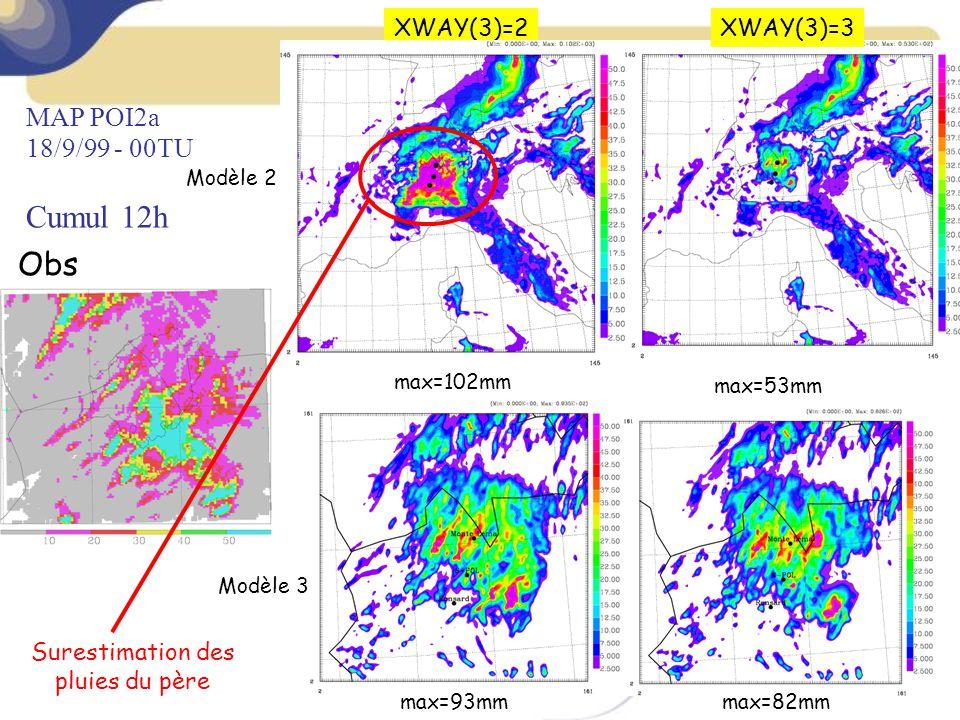 MAP POI2a 18/9/99 - 00TU Obs Cumul 12h XWAY(3)=2 Modèle 2 Modèle 3 max=102mm max=53mm max=93mmmax=82mm XWAY(3)=3 Surestimation des pluies du père