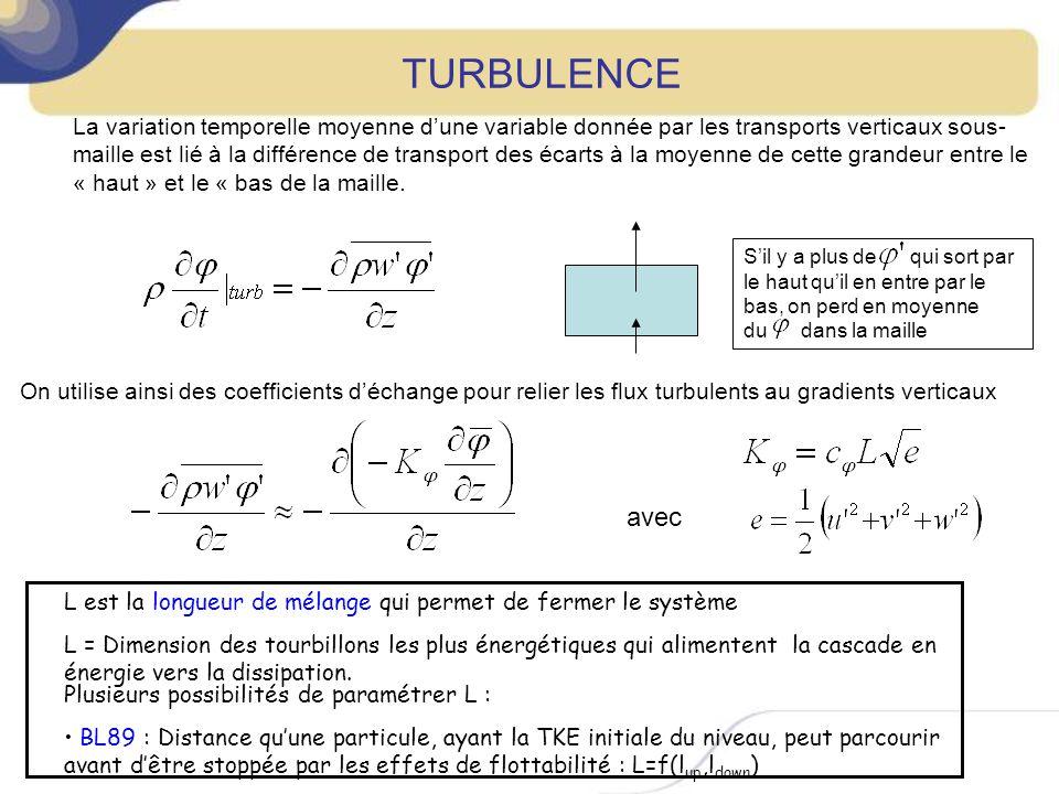 On utilise ainsi des coefficients déchange pour relier les flux turbulents au gradients verticaux avec L est la longueur de mélange qui permet de fermer le système L = Dimension des tourbillons les plus énergétiques qui alimentent la cascade en énergie vers la dissipation.