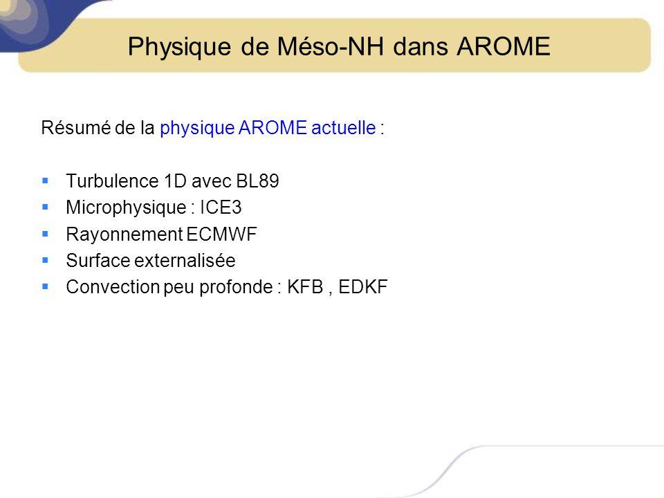 Résumé de la physique AROME actuelle : Turbulence 1D avec BL89 Microphysique : ICE3 Rayonnement ECMWF Surface externalisée Convection peu profonde : KFB, EDKF Physique de Méso-NH dans AROME