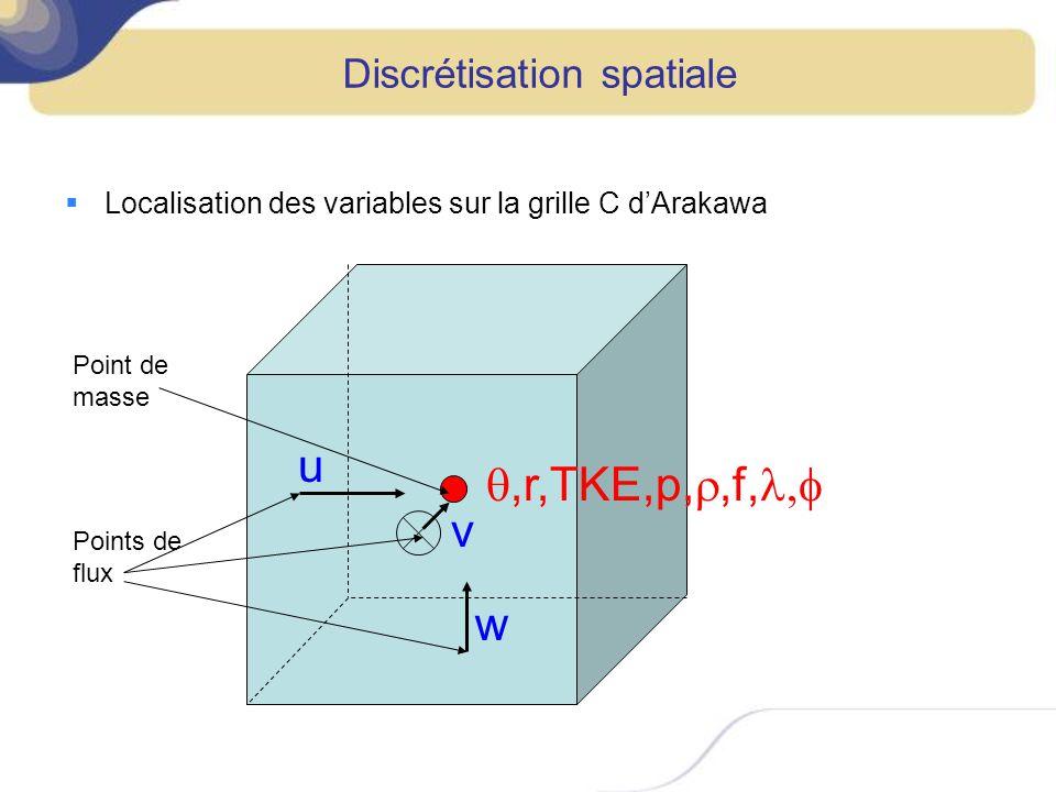 Localisation des variables sur la grille C dArakawa Discrétisation spatiale u v w Points de flux Point de masse,r,TKE,p,,f,