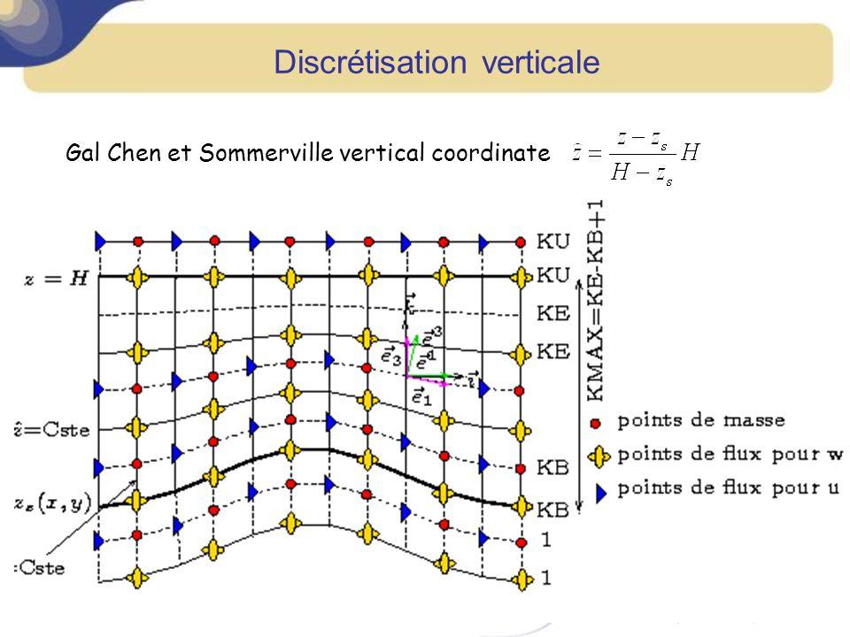Gal Chen et Sommerville vertical coordinate Discrétisation verticale