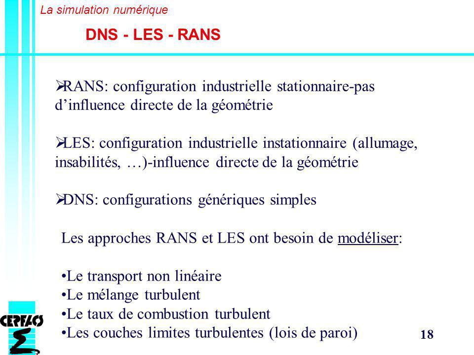 18 RANS: configuration industrielle stationnaire-pas dinfluence directe de la géométrie LES: configuration industrielle instationnaire (allumage, insabilités, …)-influence directe de la géométrie DNS: configurations génériques simples Les approches RANS et LES ont besoin de modéliser: Le transport non linéaire Le mélange turbulent Le taux de combustion turbulent Les couches limites turbulentes (lois de paroi) DNS - LES - RANS La simulation numérique