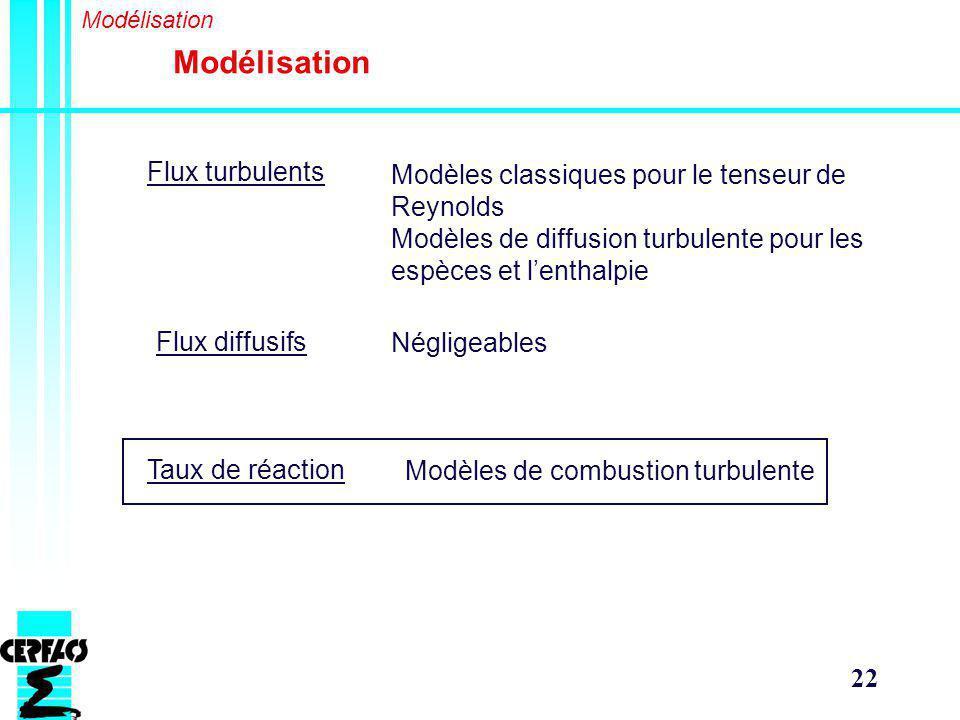 22 Modélisation Flux turbulents Flux diffusifs Taux de réaction Modèles classiques pour le tenseur de Reynolds Modèles de diffusion turbulente pour les espèces et lenthalpie Négligeables Modèles de combustion turbulente