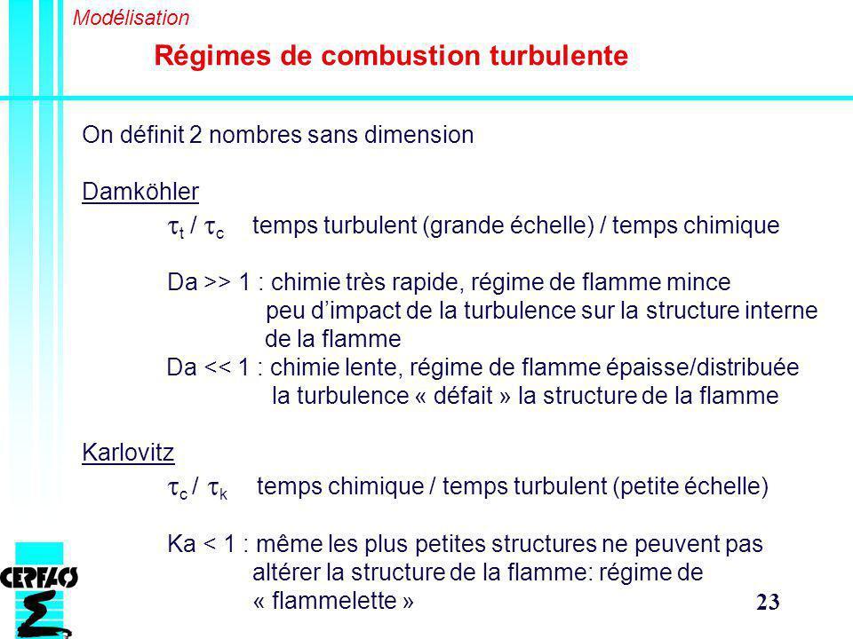 23 Régimes de combustion turbulente Modélisation On définit 2 nombres sans dimension Damköhler t / c temps turbulent (grande échelle) / temps chimique Da >> 1 : chimie très rapide, régime de flamme mince peu dimpact de la turbulence sur la structure interne de la flamme Da << 1 : chimie lente, régime de flamme épaisse/distribuée la turbulence « défait » la structure de la flamme Karlovitz c / k temps chimique / temps turbulent (petite échelle) Ka < 1 : même les plus petites structures ne peuvent pas altérer la structure de la flamme: régime de « flammelette »