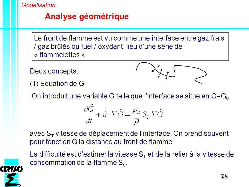 28 Analyse géométrique Modélisation Le front de flamme est vu comme une interface entre gaz frais / gaz brûlés ou fuel / oxydant, lieu dune série de « flammelettes ».