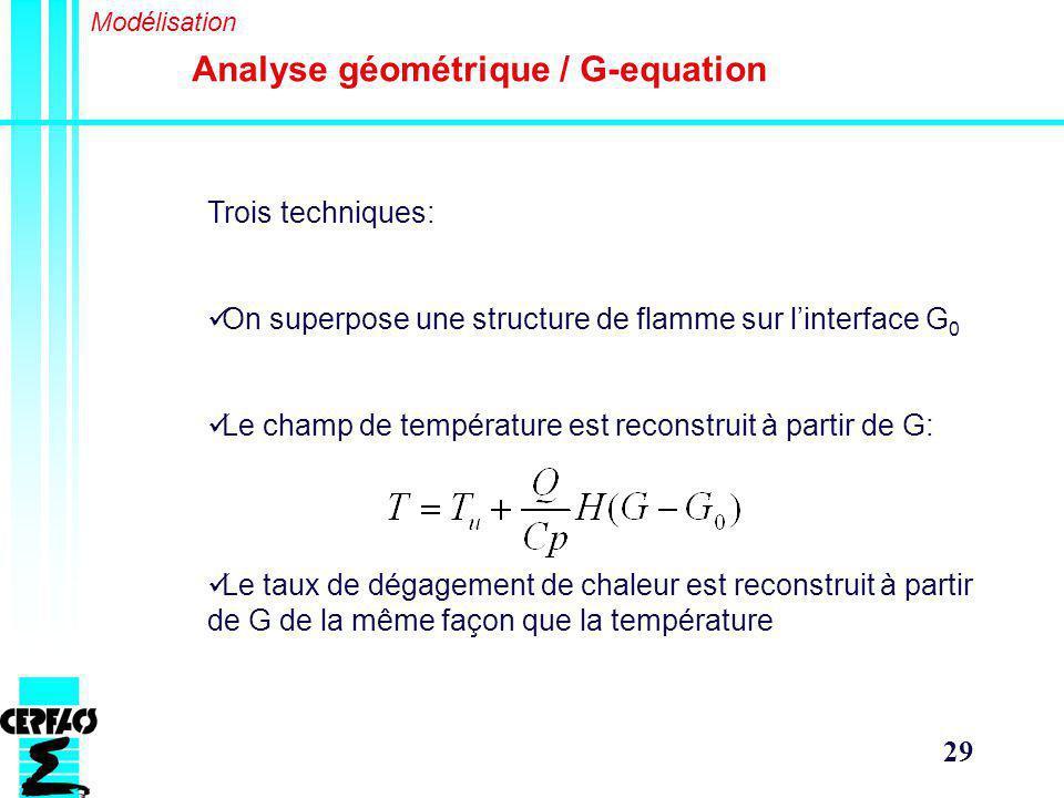 29 Analyse géométrique / G-equation Modélisation Trois techniques: On superpose une structure de flamme sur linterface G 0 Le champ de température est reconstruit à partir de G: Le taux de dégagement de chaleur est reconstruit à partir de G de la même façon que la température