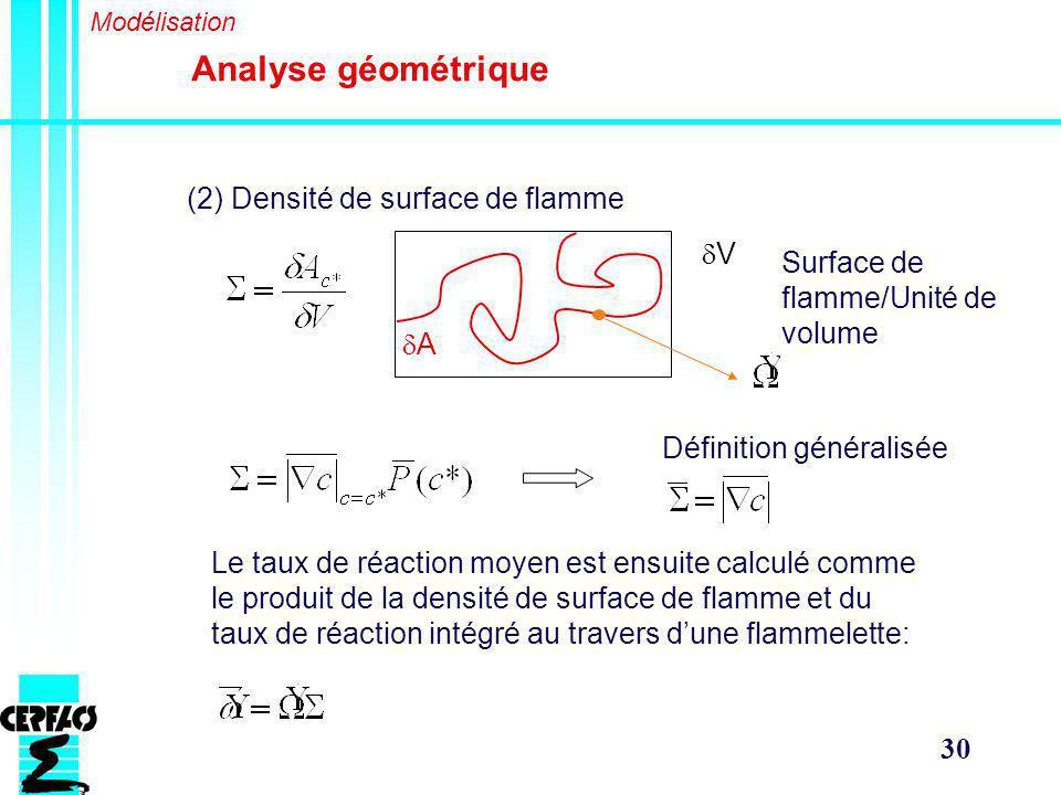 30 Analyse géométrique Modélisation (2) Densité de surface de flamme Surface de flamme/Unité de volume Le taux de réaction moyen est ensuite calculé comme le produit de la densité de surface de flamme et du taux de réaction intégré au travers dune flammelette: V A Définition généralisée