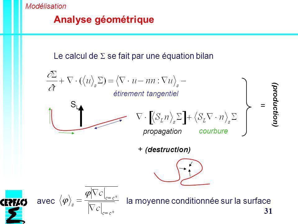 31 Analyse géométrique Modélisation Le calcul de se fait par une équation bilan avec la moyenne conditionnée sur la surface étirement tangentiel propagation courbure SLSL (production) + (destruction) =