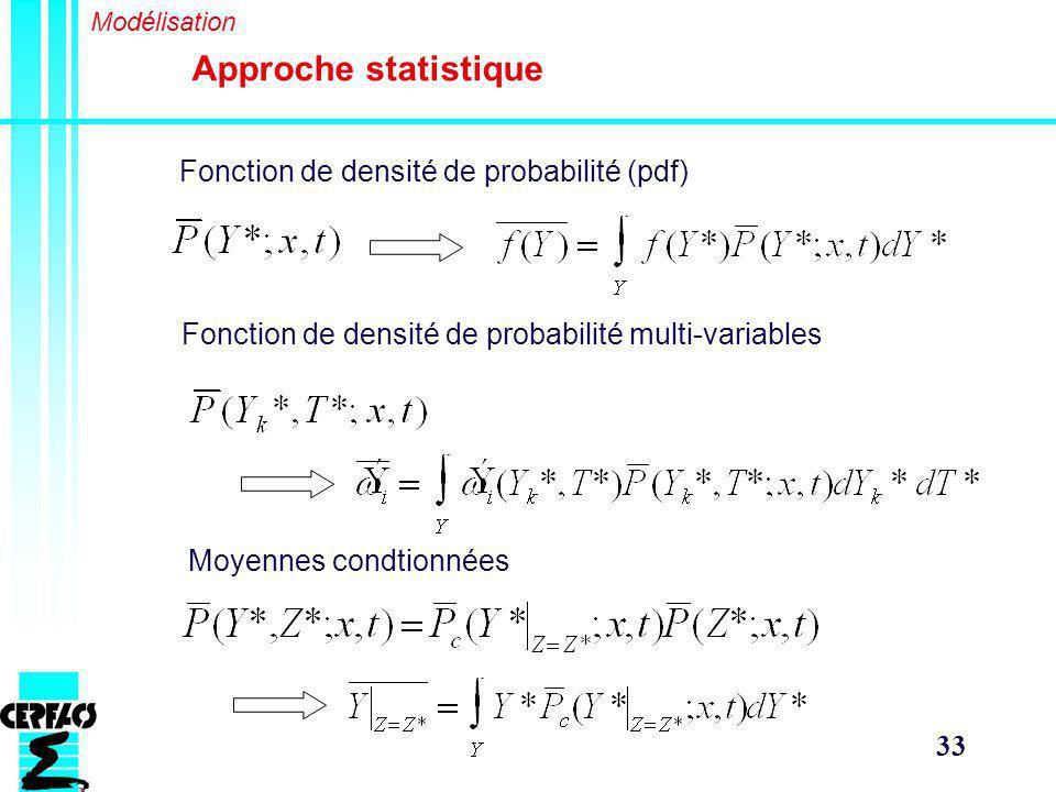33 Approche statistique Modélisation Fonction de densité de probabilité (pdf) Fonction de densité de probabilité multi-variables Moyennes condtionnées