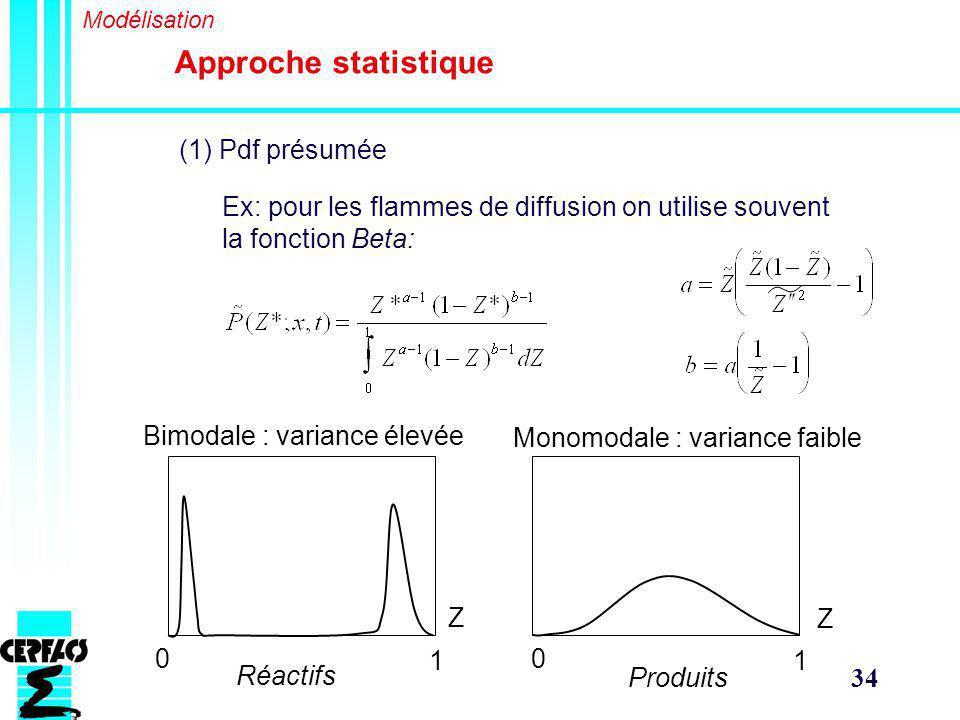 34 Approche statistique Modélisation (1) Pdf présumée Ex: pour les flammes de diffusion on utilise souvent la fonction Beta: Z 0 1 Bimodale : variance élevée Z 0 1 Monomodale : variance faible Réactifs Produits