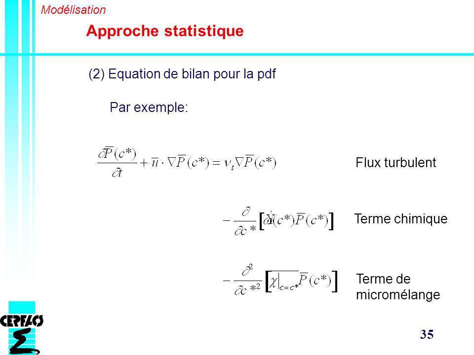 35 Approche statistique Modélisation (2) Equation de bilan pour la pdf Par exemple: Flux turbulent Terme chimique Terme de micromélange