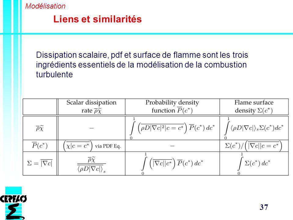 37 Liens et similarités Modélisation Dissipation scalaire, pdf et surface de flamme sont les trois ingrédients essentiels de la modélisation de la combustion turbulente