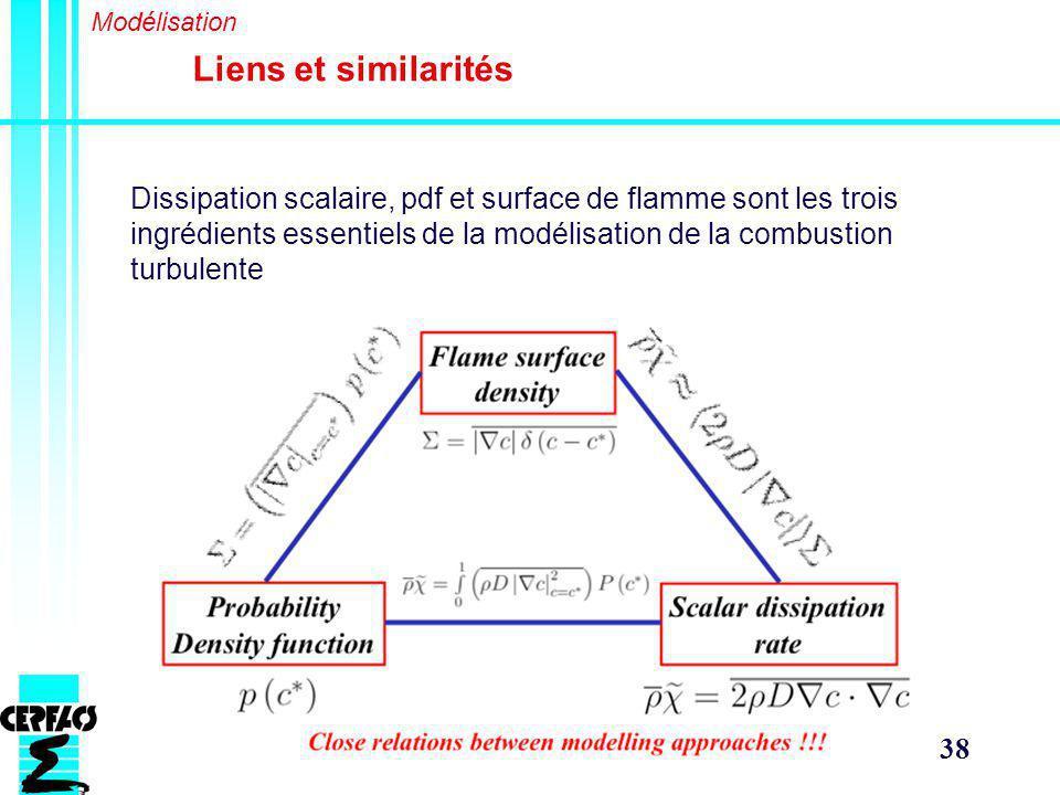 38 Liens et similarités Modélisation Dissipation scalaire, pdf et surface de flamme sont les trois ingrédients essentiels de la modélisation de la combustion turbulente