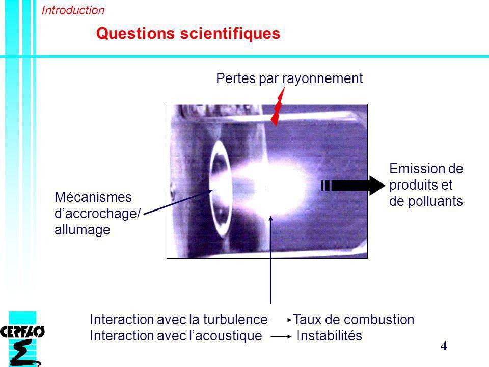 4 Questions scientifiques Mécanismes daccrochage/ allumage Interaction avec la turbulence Taux de combustion Interaction avec lacoustique Instabilités Emission de produits et de polluants Pertes par rayonnement Introduction