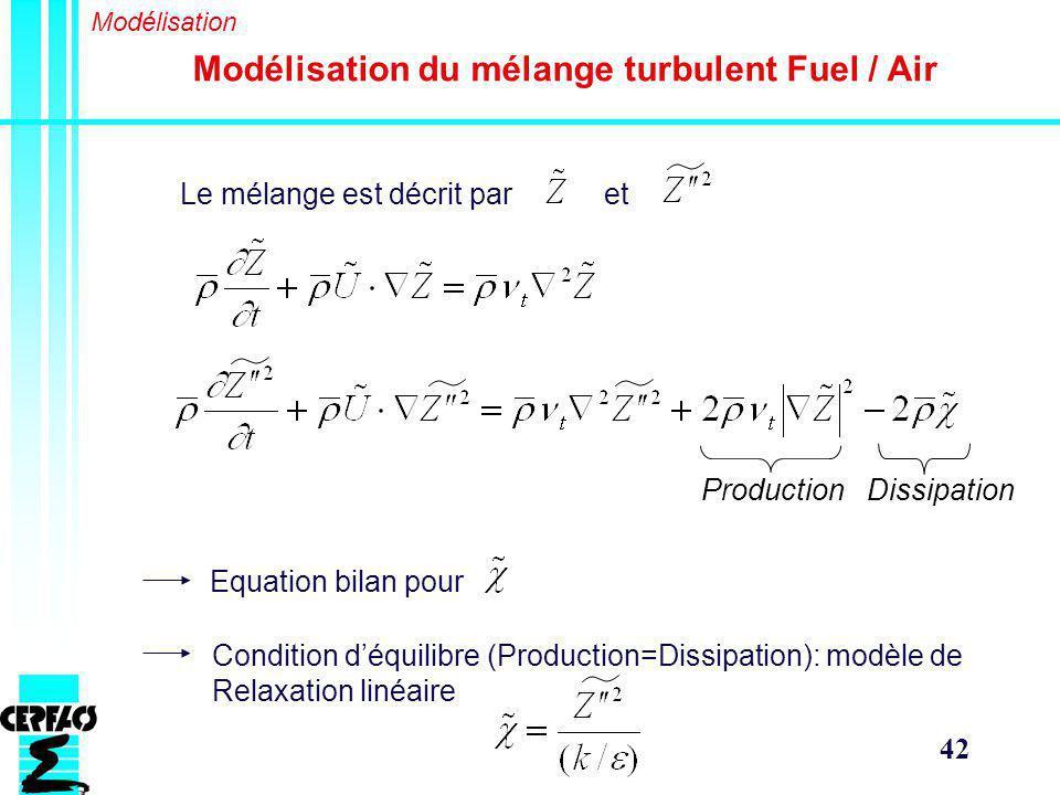 42 Modélisation du mélange turbulent Fuel / Air Modélisation Le mélange est décrit paret ProductionDissipation Equation bilan pour Condition déquilibre (Production=Dissipation): modèle de Relaxation linéaire