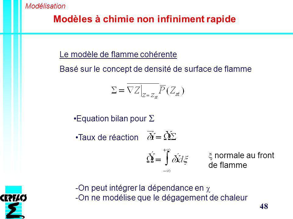 48 Modèles à chimie non infiniment rapide Modélisation Le modèle de flamme cohérente Basé sur le concept de densité de surface de flamme Equation bilan pour Taux de réaction normale au front de flamme -On peut intégrer la dépendance en -On ne modélise que le dégagement de chaleur