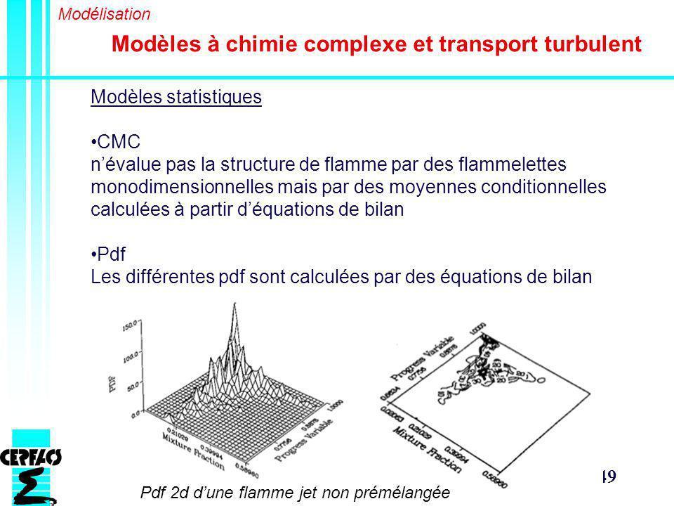 49 Modèles à chimie complexe et transport turbulent Modélisation Modèles statistiques CMC névalue pas la structure de flamme par des flammelettes monodimensionnelles mais par des moyennes conditionnelles calculées à partir déquations de bilan Pdf Les différentes pdf sont calculées par des équations de bilan Pdf 2d dune flamme jet non prémélangée