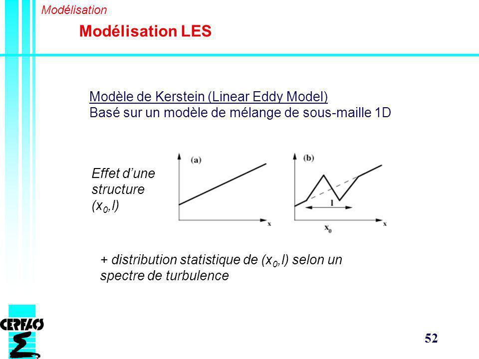 52 Modélisation LES Modélisation Modèle de Kerstein (Linear Eddy Model) Basé sur un modèle de mélange de sous-maille 1D Effet dune structure (x 0,l) + distribution statistique de (x 0,l) selon un spectre de turbulence
