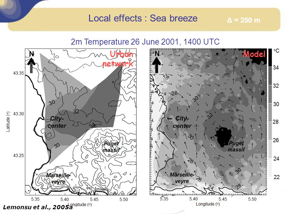 Local effects : Sea breeze Urban network Model Lemonsu et al., 2005a 2m Temperature 26 June 2001, 1400 UTC Δ = 250 m