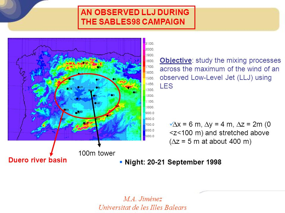 AN OBSERVED LLJ DURING THE SABLES98 CAMPAIGN Night: 20-21 September 1998 100m tower Duero river basin x = 6 m, y = 4 m, z = 2m (0 <z<100 m) and stretc