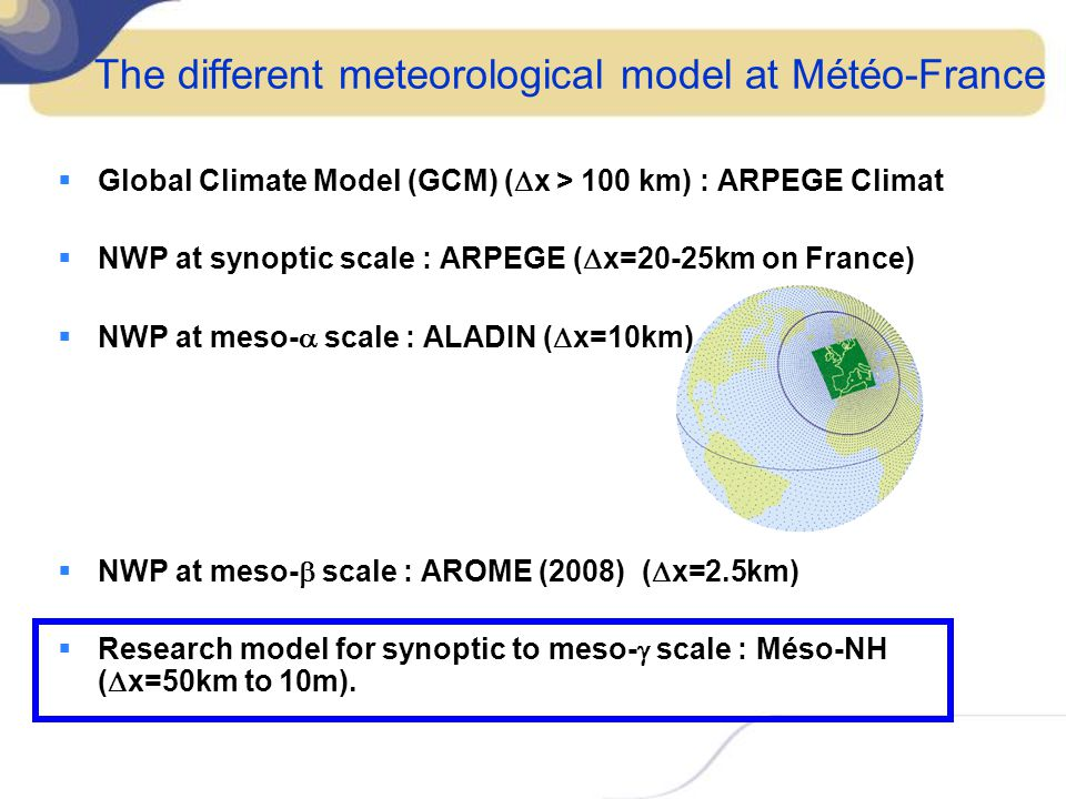 Roses Aladin 3 ansMéso-NH 95 datesMeasurements Wind climatology over the North Alps