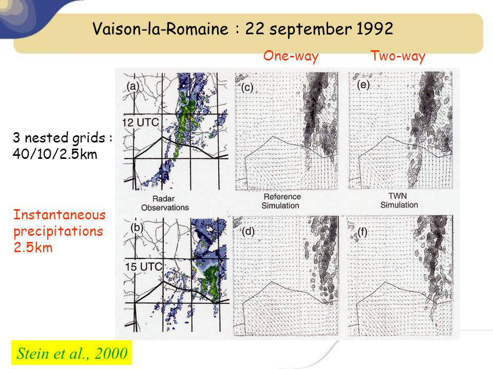 Vaison-la-Romaine : 22 september 1992 3 nested grids : 40/10/2.5km Instantaneous precipitations 2.5km One-wayTwo-way Stein et al., 2000