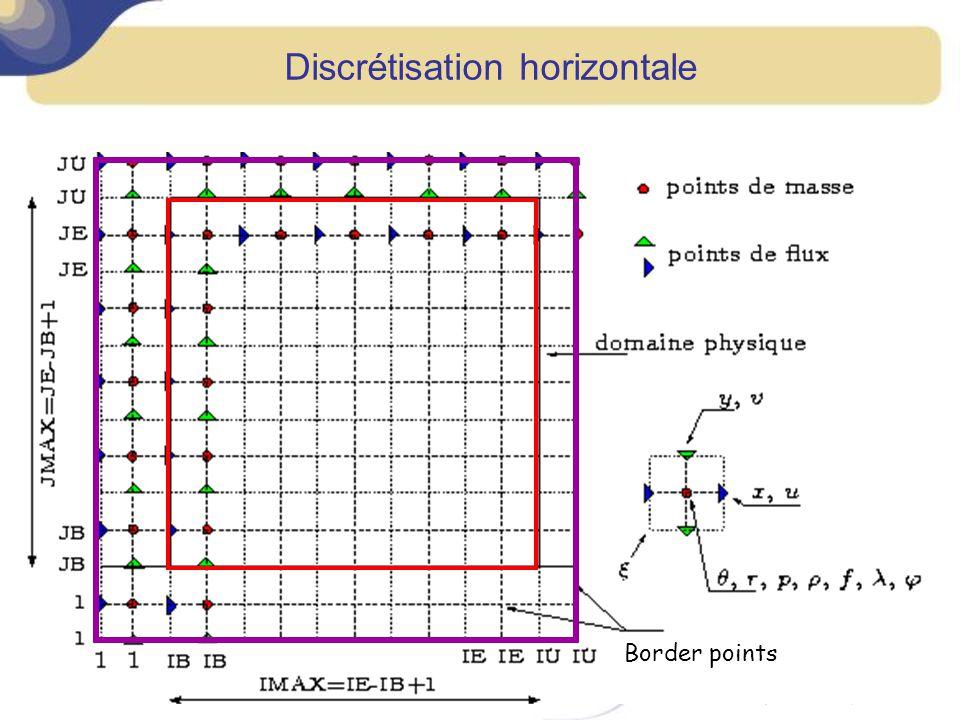 « Eponge » absorbante latérale : peut être activée uniquement pour le domaine père (LHORELAX_xx, NRIMX, NRIMY) (structure en « hippodrome ») Le toit et le sol exercent une condition de glissement sans frottement (w=0) « Eponge » absorbante au sommet du modèle (LVE_RELAX,XALKTOP, XALZBOT) : on rappelle vers les champs LS Initialisation et couplage à partir des modèles de plus grande échelle : ARPEGE, ALADIN, ECMWF, AROME, ARPEGE-Climat Les conditions aux limites