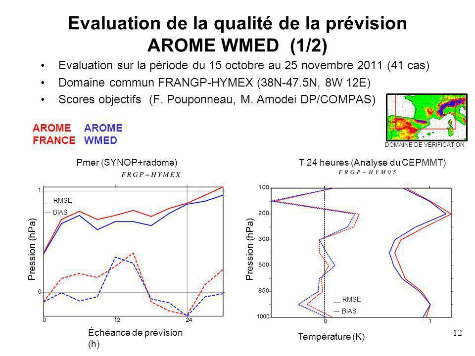 12 Evaluation de la qualité de la prévision AROME WMED (1/2) Evaluation sur la période du 15 octobre au 25 novembre 2011 (41 cas) Domaine commun FRANGP-HYMEX (38N-47.5N, 8W 12E) Scores objectifs (F.