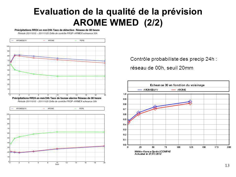 13 Evaluation de la qualité de la prévision AROME WMED (2/2) Contrôle probabiliste des precip 24h : réseau de 00h, seuil 20mm