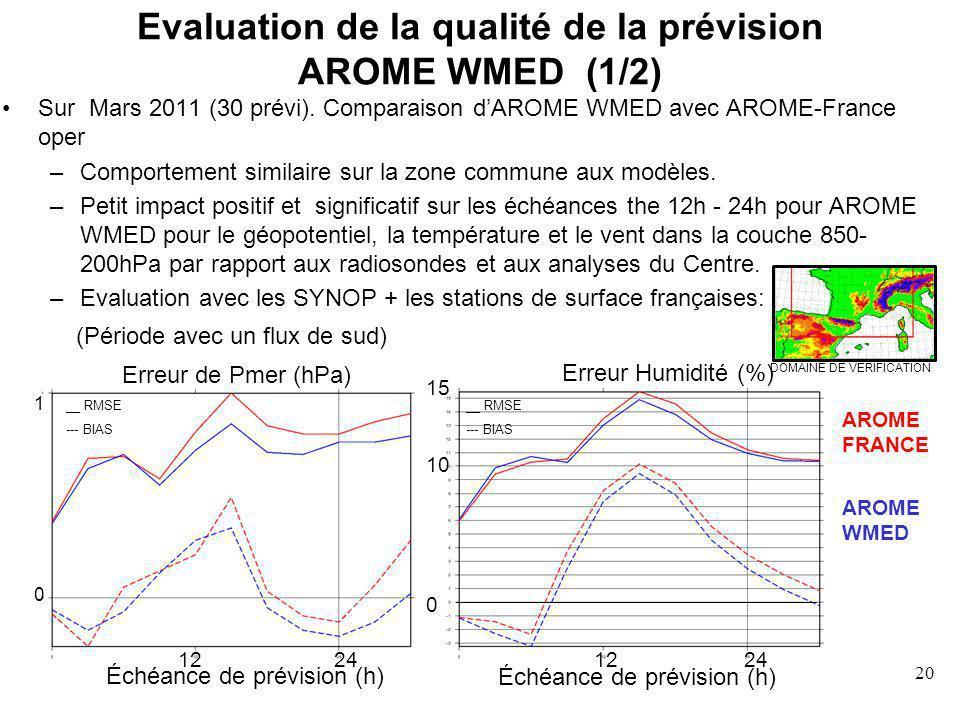 20 Sur Mars 2011 (30 prévi).