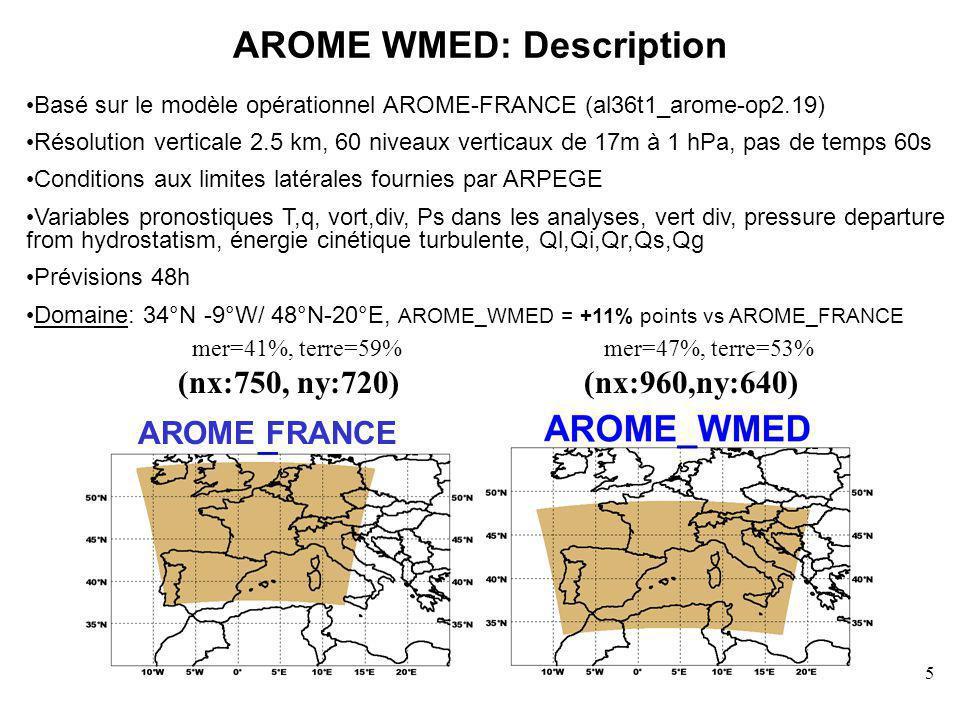 5 AROME WMED: Description Basé sur le modèle opérationnel AROME-FRANCE (al36t1_arome-op2.19) Résolution verticale 2.5 km, 60 niveaux verticaux de 17m à 1 hPa, pas de temps 60s Conditions aux limites latérales fournies par ARPEGE Variables pronostiques T,q, vort,div, Ps dans les analyses, vert div, pressure departure from hydrostatism, énergie cinétique turbulente, Ql,Qi,Qr,Qs,Qg Prévisions 48h Domaine: 34°N -9°W/ 48°N-20°E, AROME_WMED = +11% points vs AROME_FRANCE mer=41%, terre=59% mer=47%, terre=53% (nx:750, ny:720) (nx:960,ny:640) AROME FRANCE