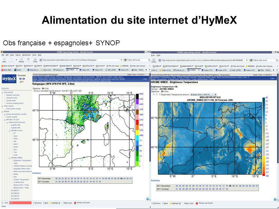 8 Alimentation du site internet dHyMeX Obs française + espagnoles+ SYNOP