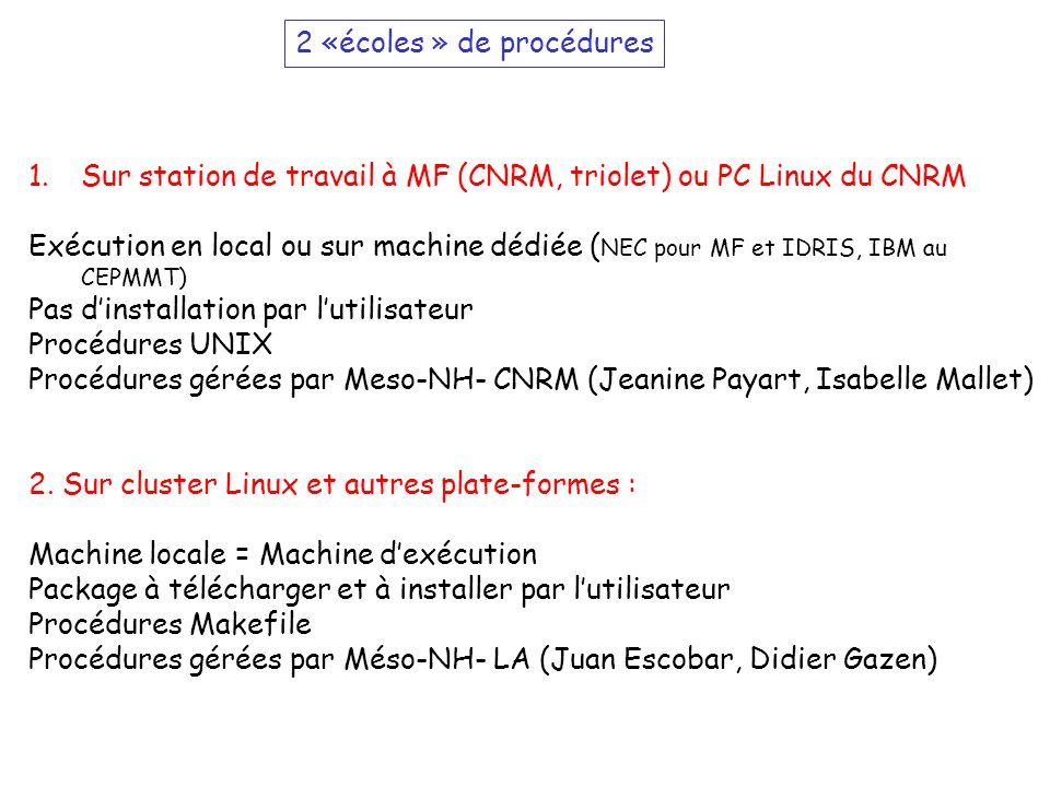 Procédures UNIX au CNRM Machine locale :Station de W, PC Linux Machine dédiée : (supc) NEC, IBM prepmodel prepmodelrc (MAINPROG) Namelist1.nam outprepmodel tosupc tosupcrc Output listing Output files ($workdir ou $FTDIR ou archiv) EXECUTION BATCH BIBMASTER.a BIBBUGFIX.a BIBUSER.a Input files ($workdir ou $FTDIR ou archiv) EXECUTION BIBMASTER.a BIBBUGFIX.a BIBUSER.a Input files Output listingOutput files
