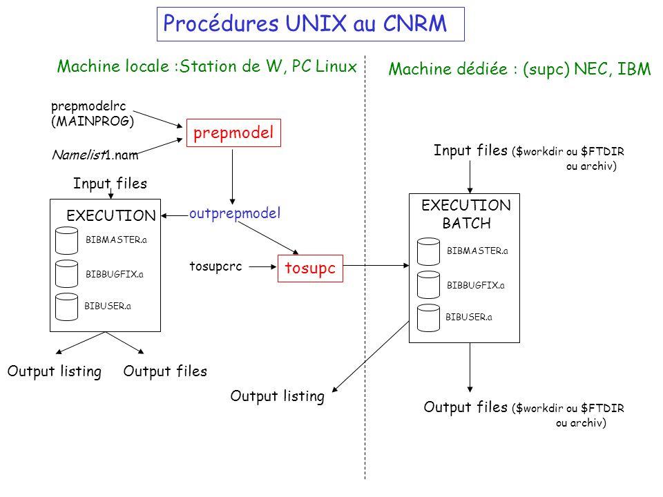 Procédures UNIX au CNRM Machine locale :Station de W, PC Linux Machine dédiée : (supc) NEC, IBM prepmodel prepmodelrc (MAINPROG) Namelist1.nam outprep