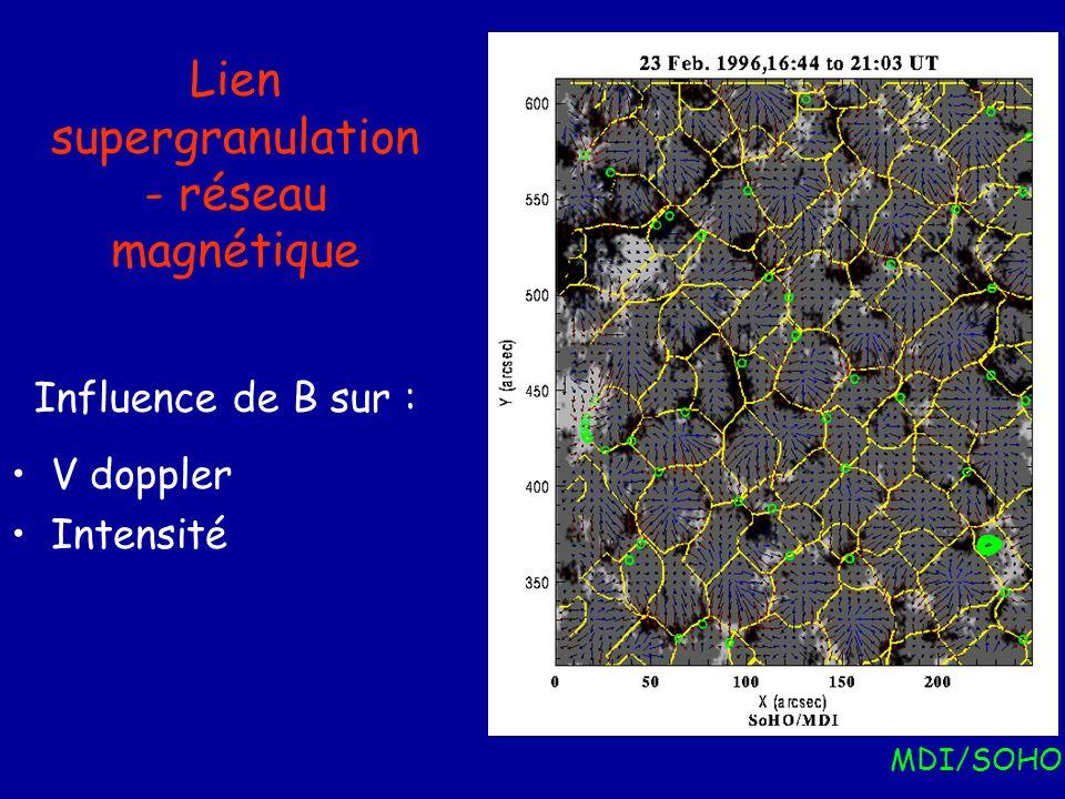 Lien supergranulation - réseau magnétique V doppler Intensité MDI/SOHO Influence de B sur :