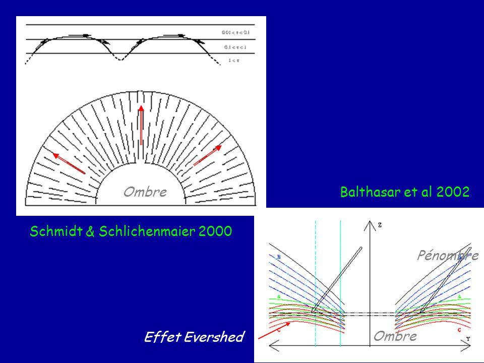 Effet Evershed Ombre Pénombre OmbreBalthasar et al 2002 Schmidt & Schlichenmaier 2000